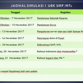 Jadwal Ujian Berbasis Komputer Tahun 2017/2018
